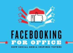 How Social Inspires Voters
